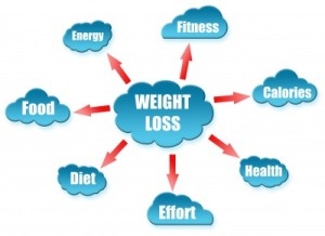Fat_Weight_Loss_Tips